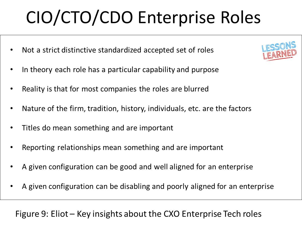 cio roles Prior to his role as cio chief information officer & chief technology officer mckesson kathy mcelligott is executive vice president.